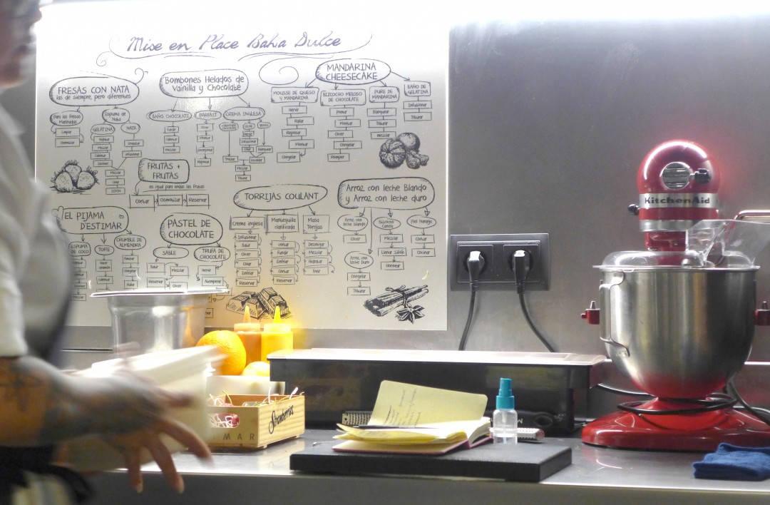 Her finner du fremgangsmåten på dessertene som lages på Estimar. Kjøkkenet er rett oppe i bordet ditt, for å si det sånn.